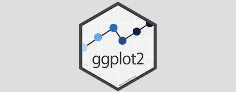 Gráficos elegantes con R y ggplot2