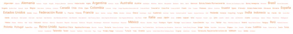 2018. Sitios registrados en Moodle por país