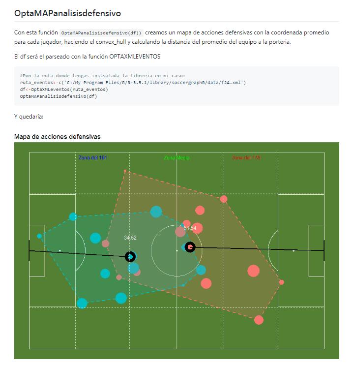 3. OPTAMAPanalisisdefensivo soccergraphR