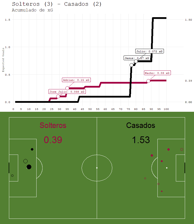 8. MapxGgraphR soccergraphR