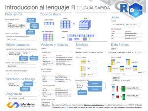 Introducción al lenguaje R